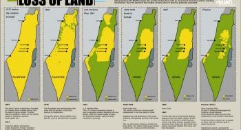 Filistin ve İsrail Haritası 68 yılda nasıl değişti