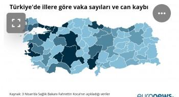 Türkiye Corona Haritası il il hasta ve ölüm sayıları